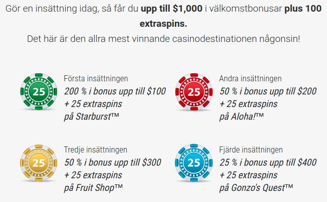 Nya casinon använder sig ofta av en stegvis välkomstbonus