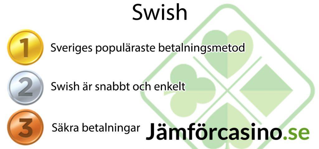 Bästa casino med Swish 2020 - Fördelar med att spela Swish casino