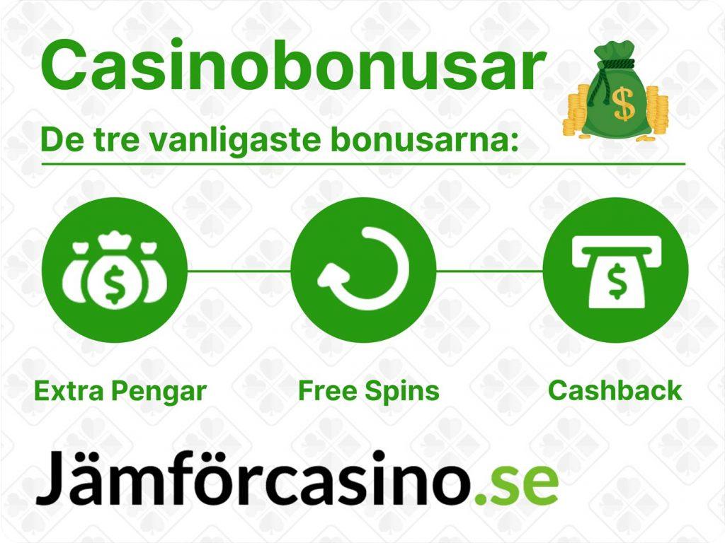 Jämför bästa casino bonus 2020.