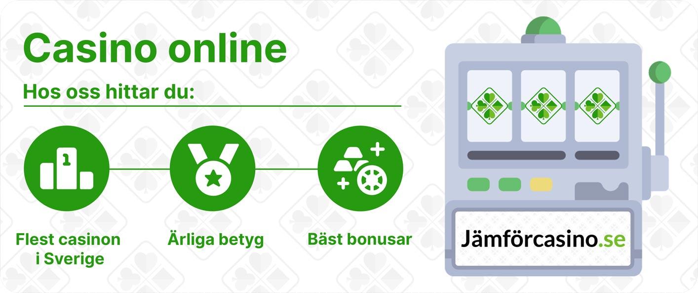 Spela casino online 2020 - Varför Jämförcasino är bäst på online casino
